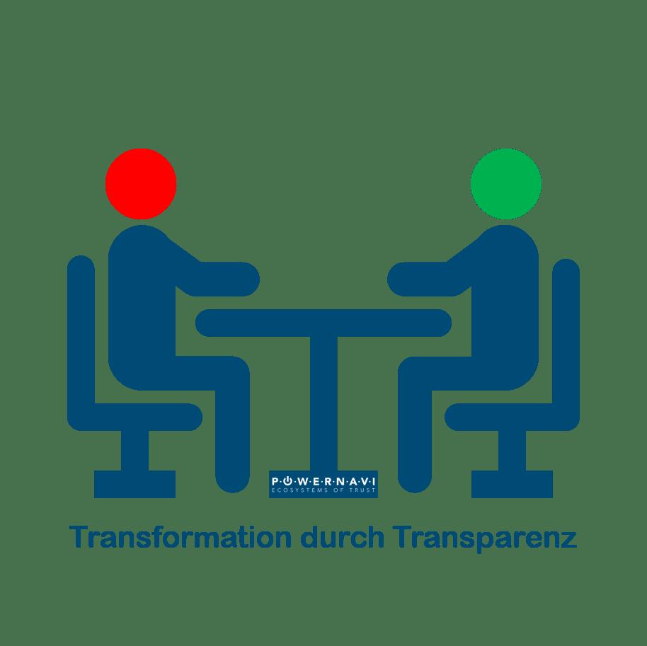 Transformation durch Transparenz at powernavi.ch